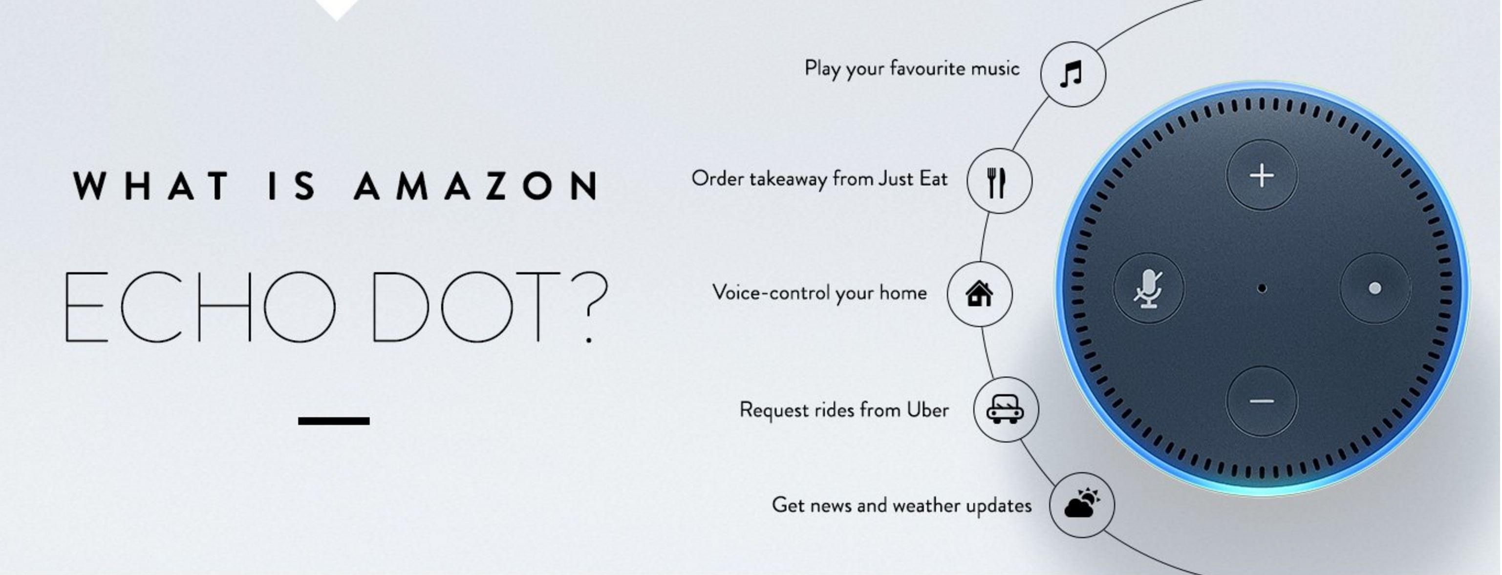Amazon are back with Echo Dot 2nd Generation!